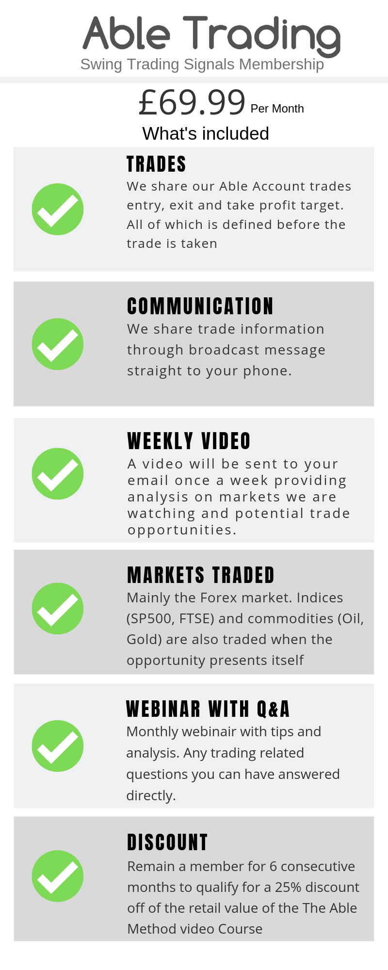 Swing Trading infographic