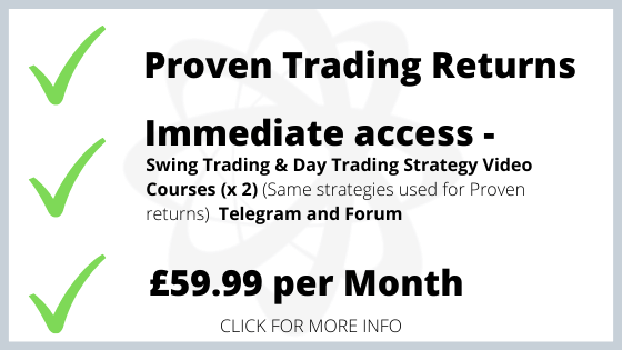 Able Trading proven trading returns